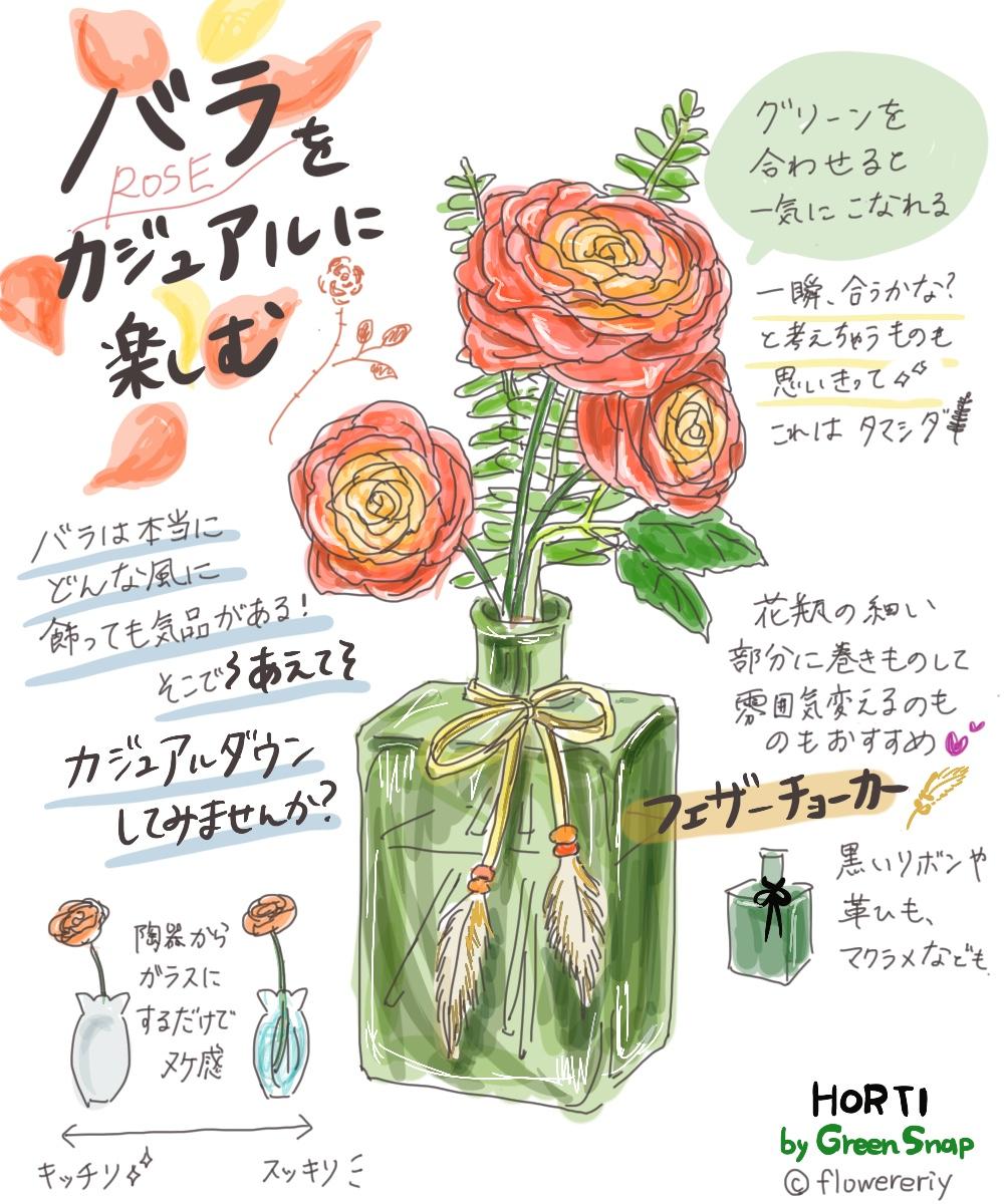 エリの花日記 イラスト バラをカジュアルに楽しむ