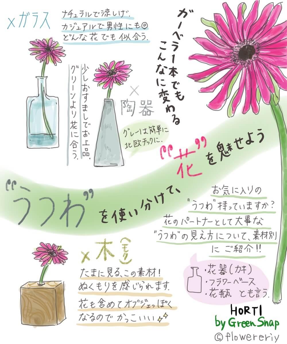 【#エリの花日記 〜vol.4〜】うつわを使い分けて、花を魅せよう