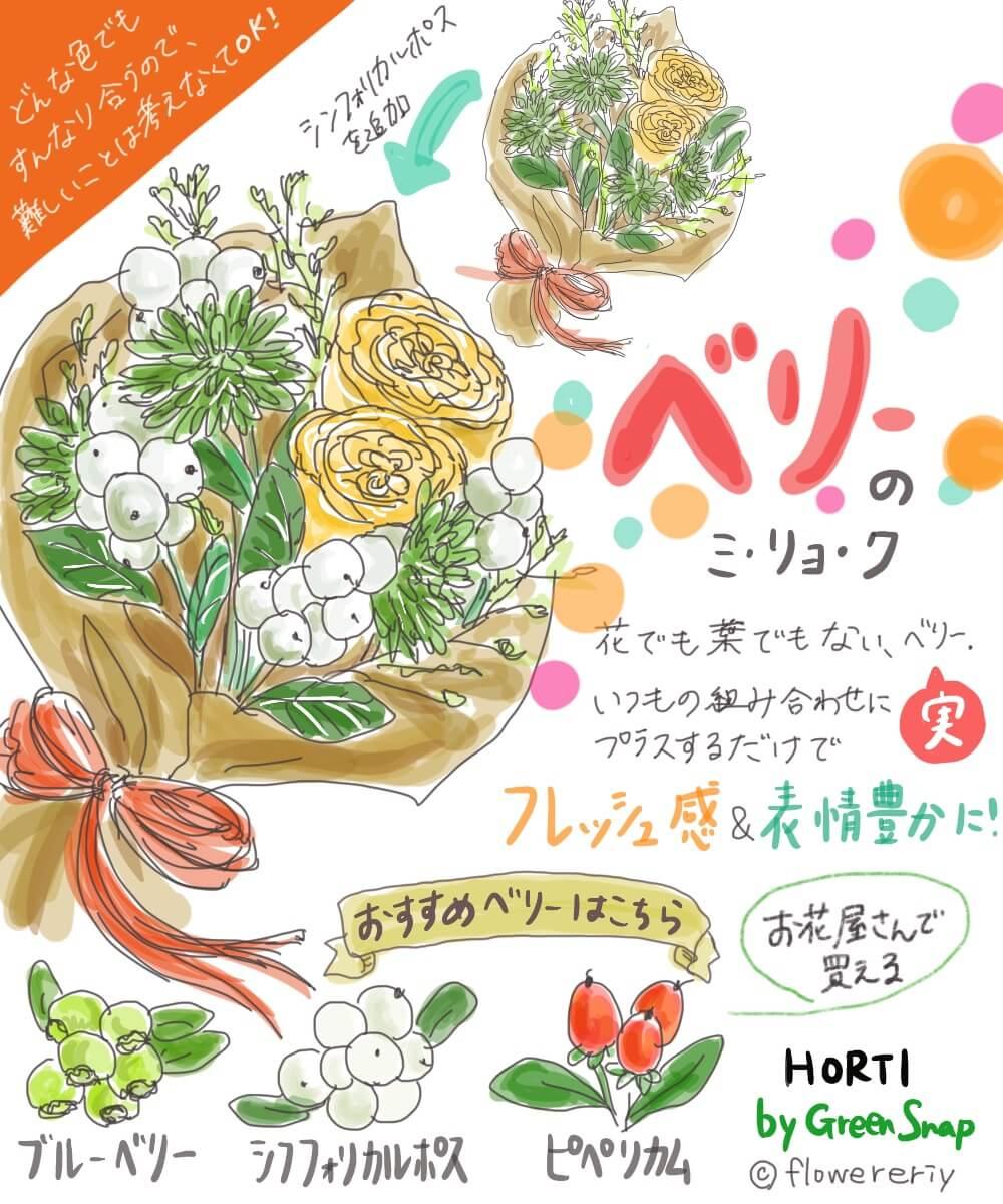 【#エリの花日記 〜vol.7〜】プリッとした可愛い、ベリーの魅力をご紹介