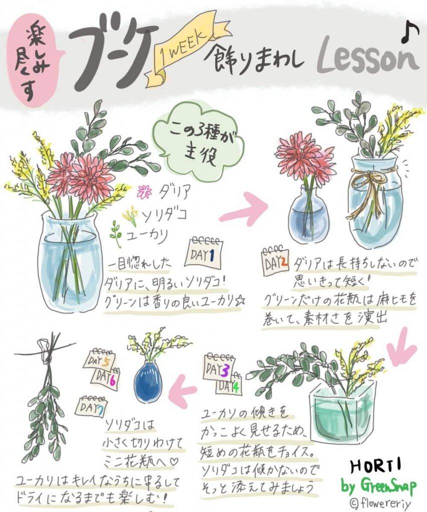着まわしならぬ、お花の飾りまわしレッスン!飾り方を変えたブーケのリアルな1週間に密着【#エリの花日記 〜vol.19〜】