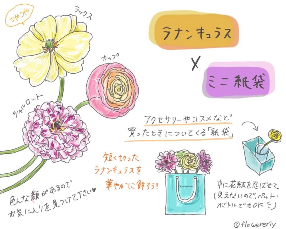 冬はおわり!おうちにあるお手軽アイテムと一足先に春の花を楽しもう